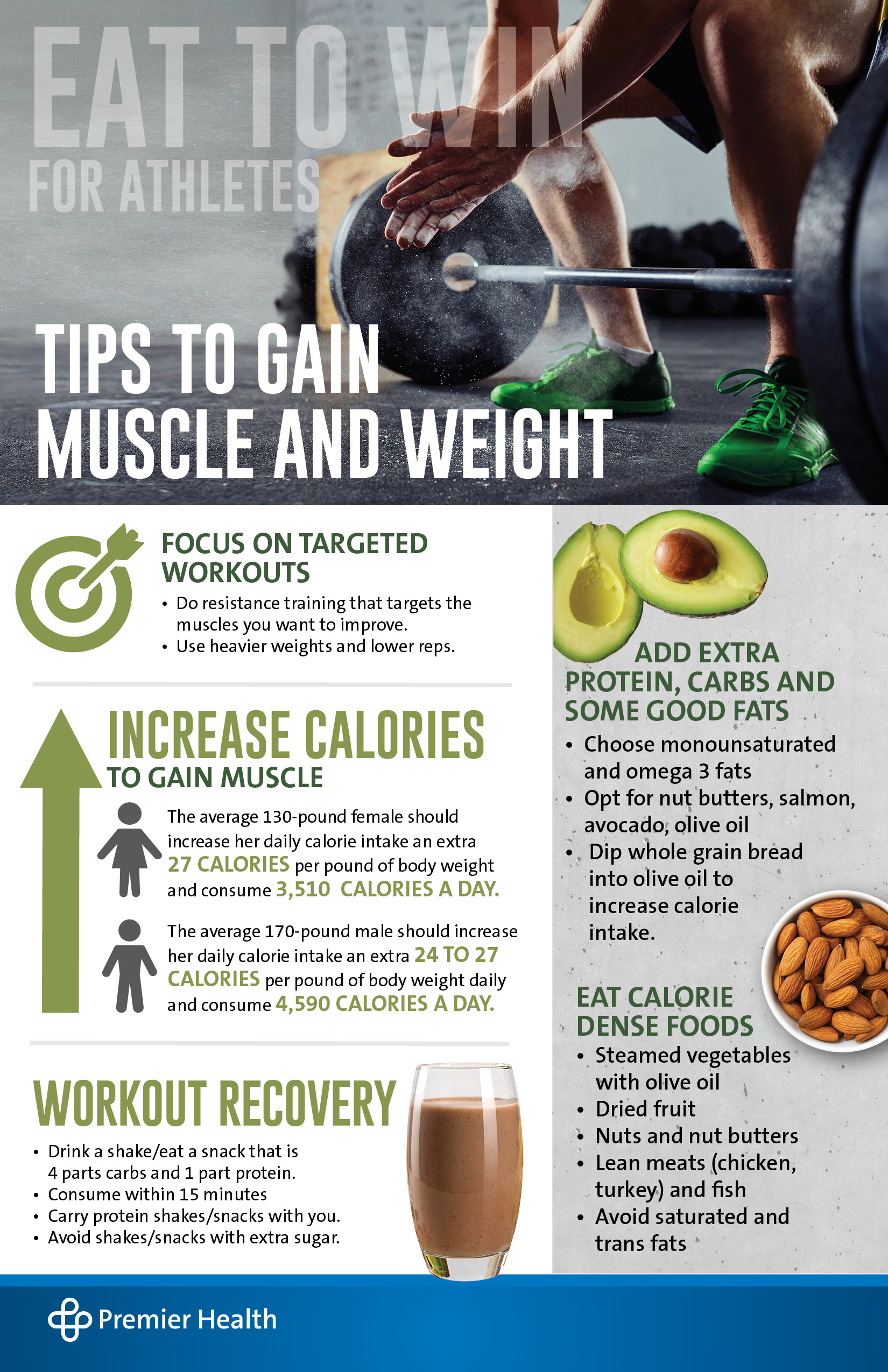 Eat to Win Gain Muscle Weight Infographic