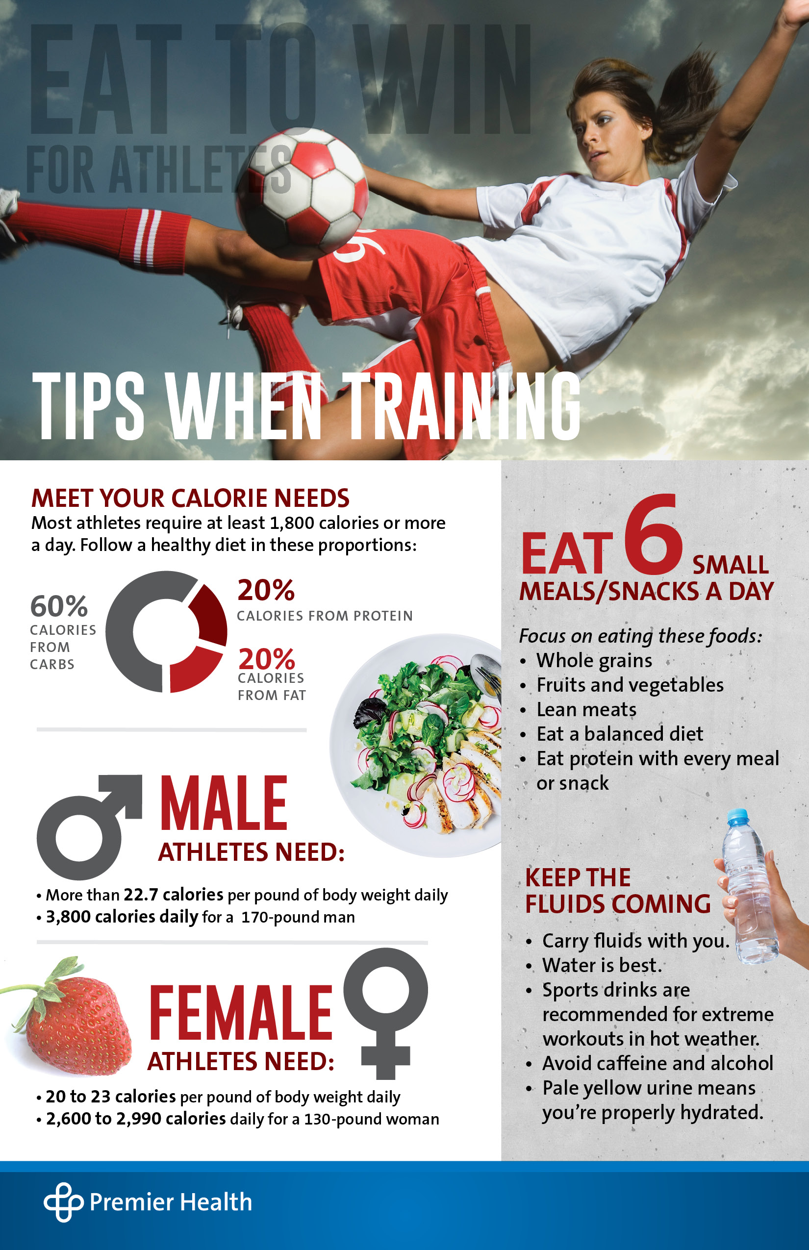 Eat to Win - Tips When Training