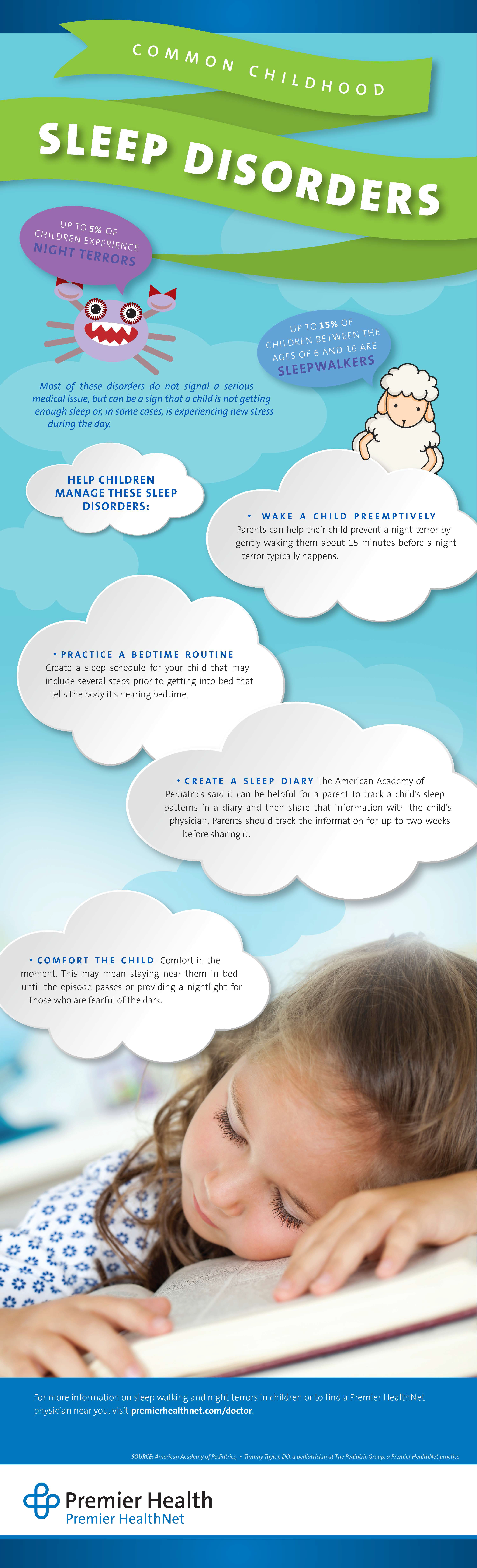 Childhood Sleep Disorders Infographic