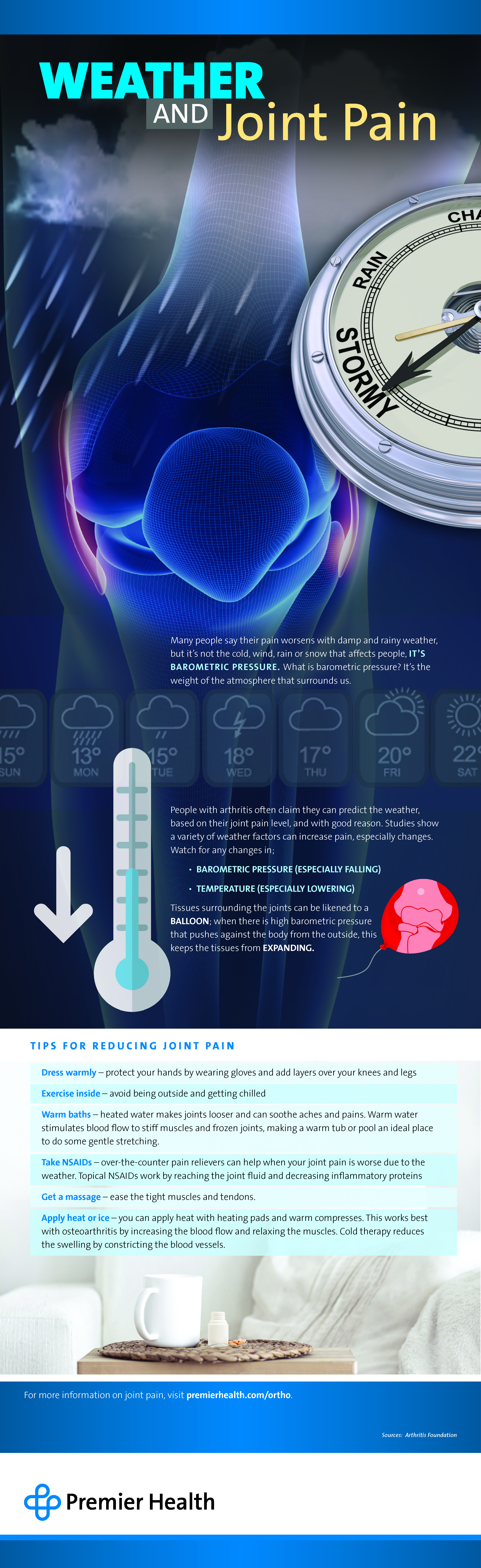 Weather and Joint Pain Infographic