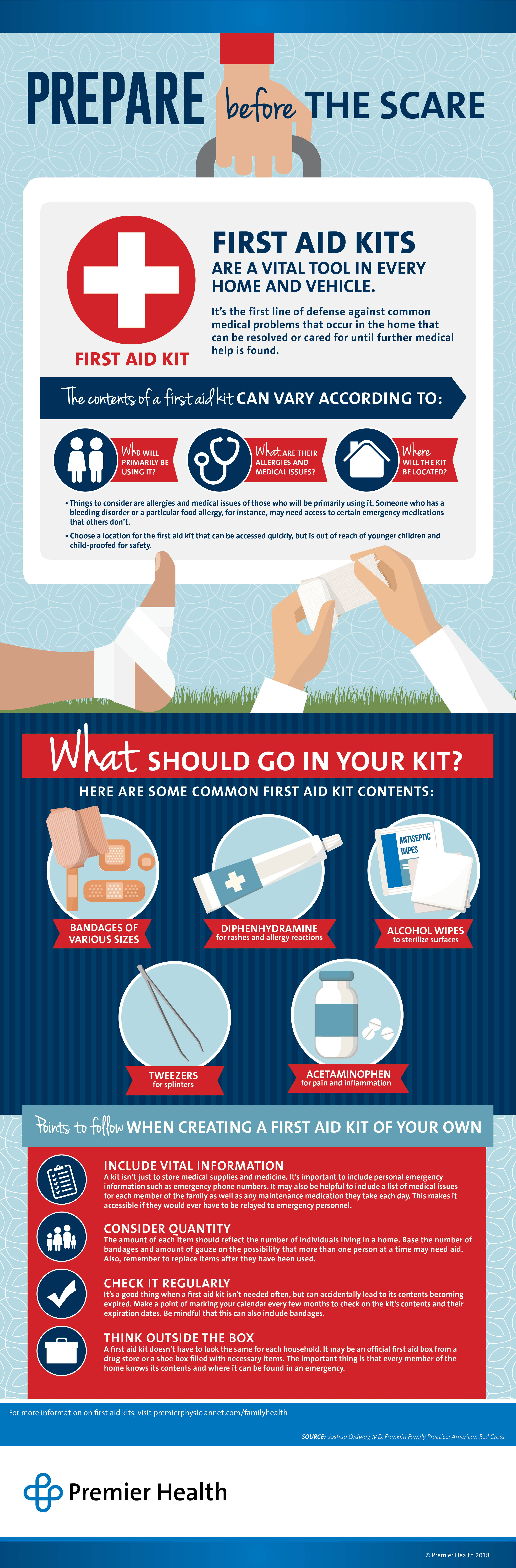 First Aid Kits Infographic